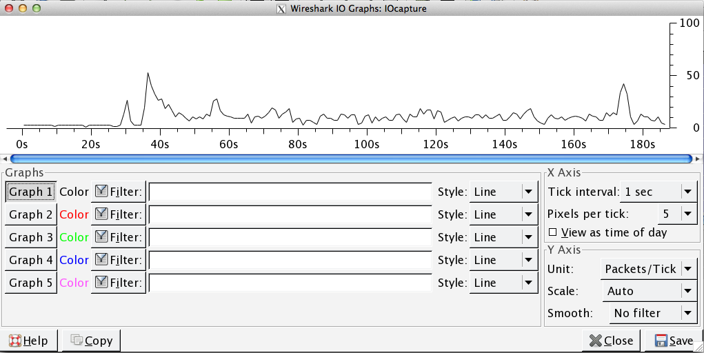 Troubleshooting with Wireshark IO Graphs : Part 1 | not